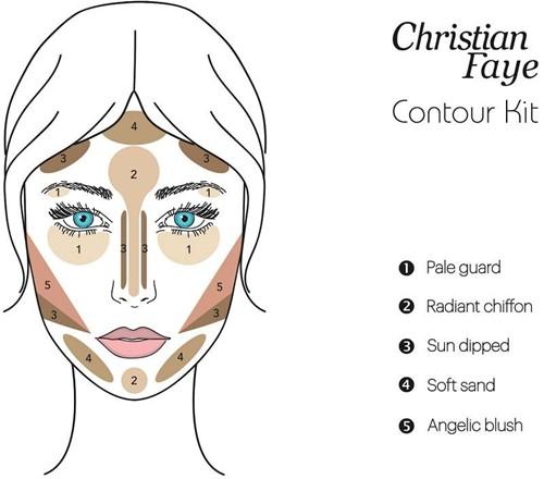 Christian Faye - Contour Face Kit-2
