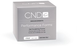 CND™ Performance Forms Clear sjablonen